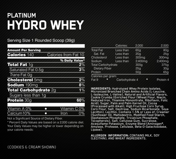 Hydrowhey Review